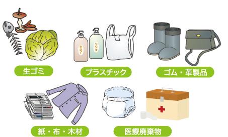 処理できる廃棄物