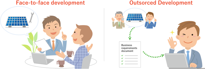 Choose from face-to-face development or outsourced development